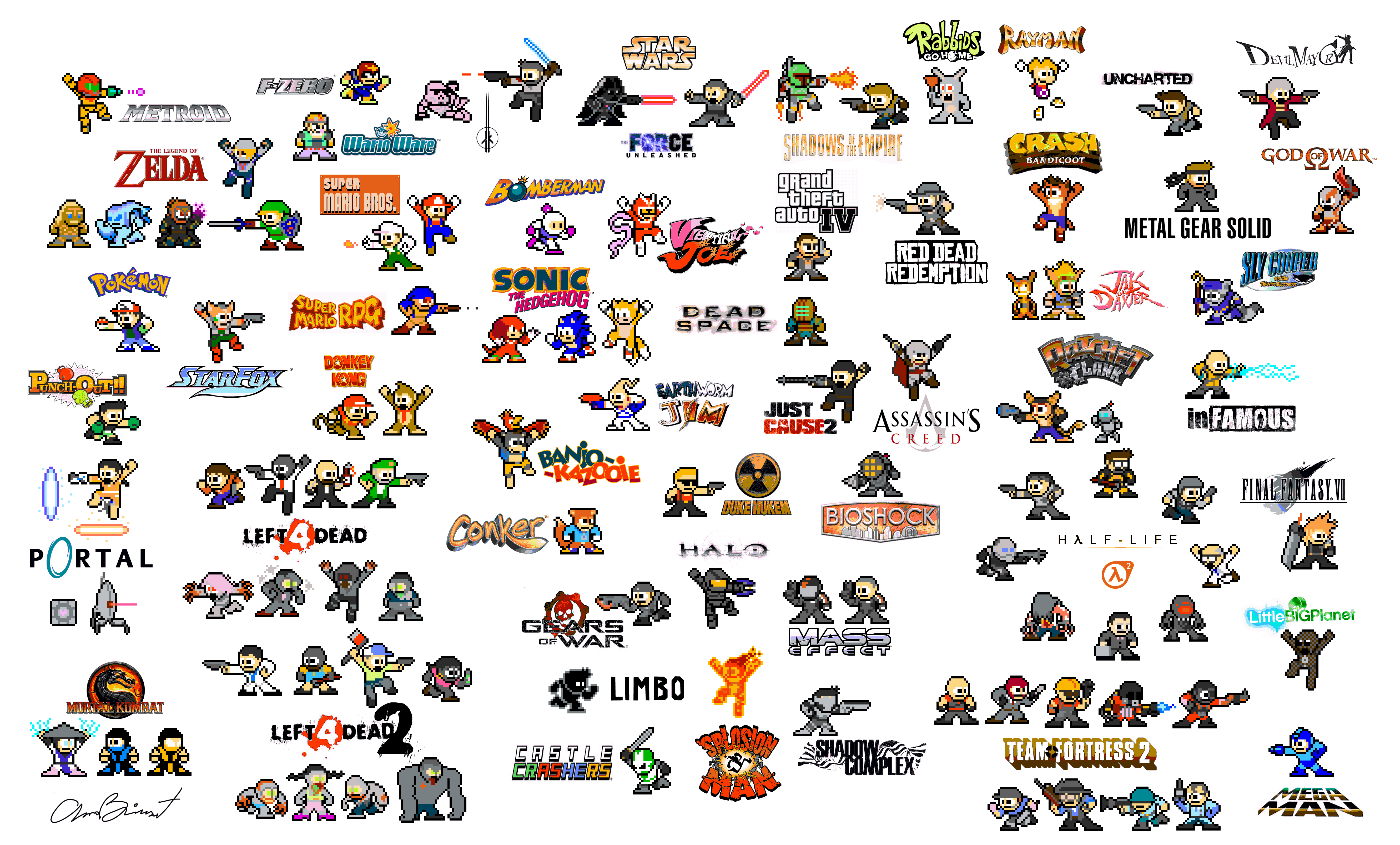 8 Bit clipart video game character Same bit as characters with