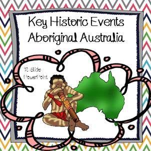 Aborigines clipart australian history в dreaming изображений тему 1000+