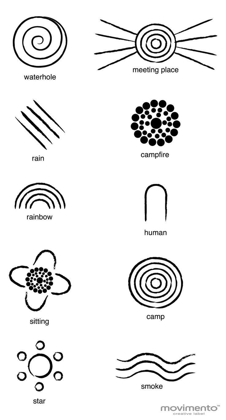 Aborigines clipart campfire Symbols Aboriginal symbol on 70