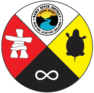 Aboriginal clipart first nations Indigenous Education School River Board