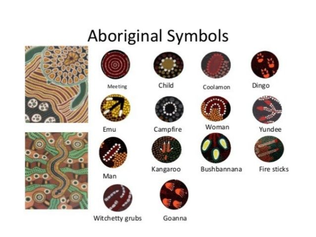 Aborigines clipart campfire Art and Aboriginal Pinterest the