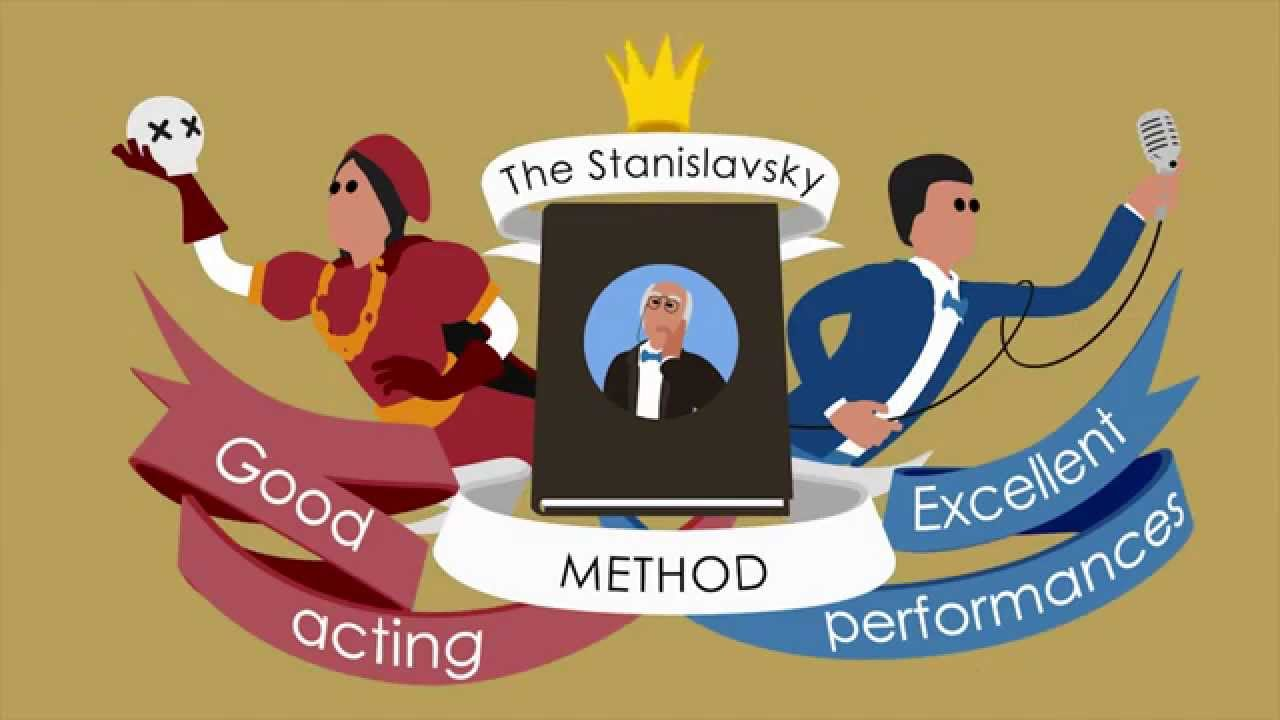 Actor clipart watch video Мethodology Stanislavsky YouTube Acting Мethodology