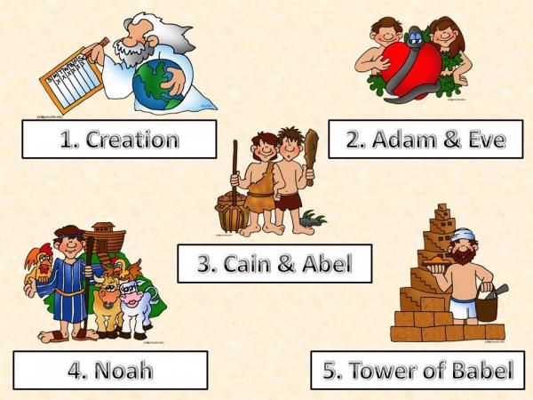 Adam And Eve clipart Cain And Abel Clipart Part Salvation The Ministry Office