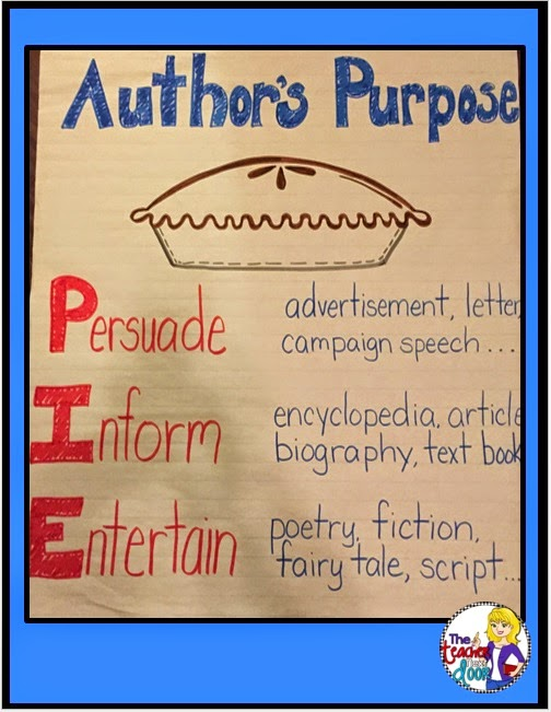Advertisement clipart author's purpose Authors Purpose Authors Clipart Keywords
