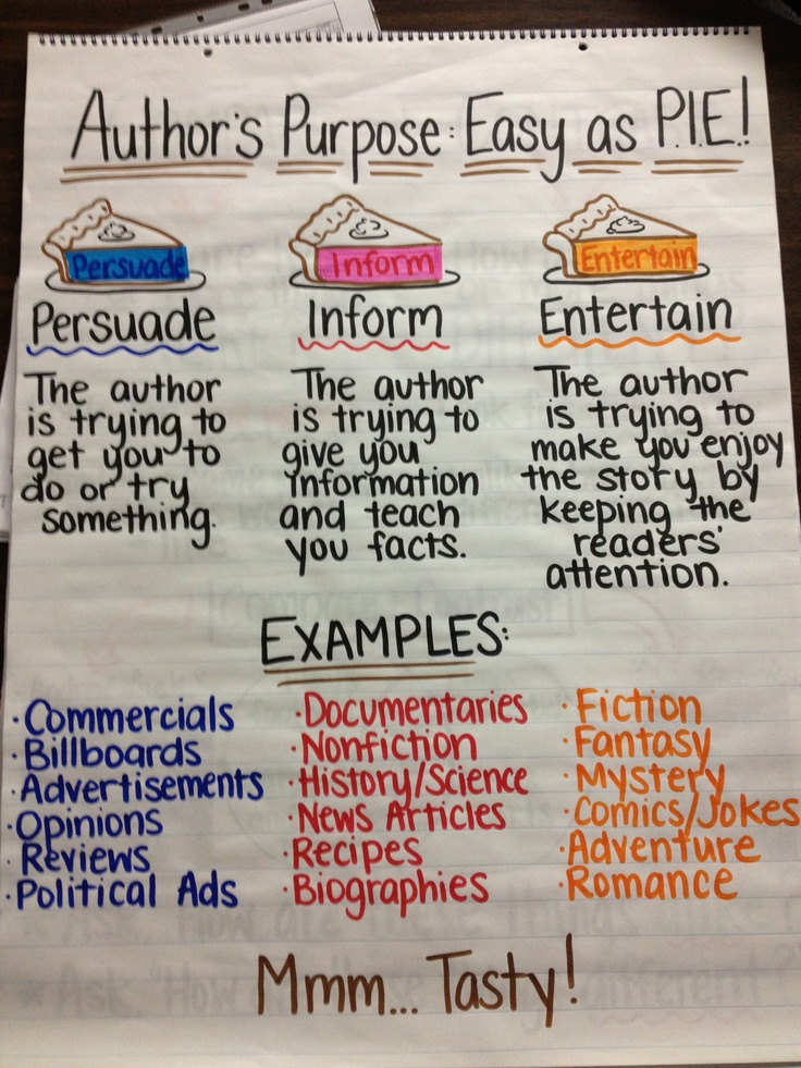 Advertisement clipart author's purpose Purpose purpose author's  Please