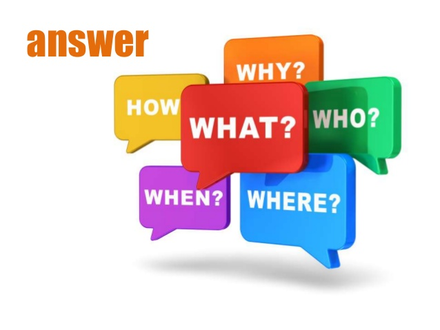 Advertisement clipart effective communication Art Communication answer The of