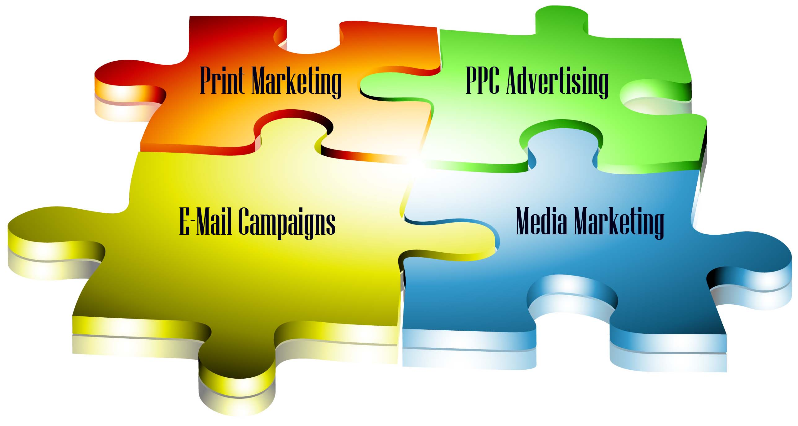 Advertisement clipart effective communication Integrated Clayton use of