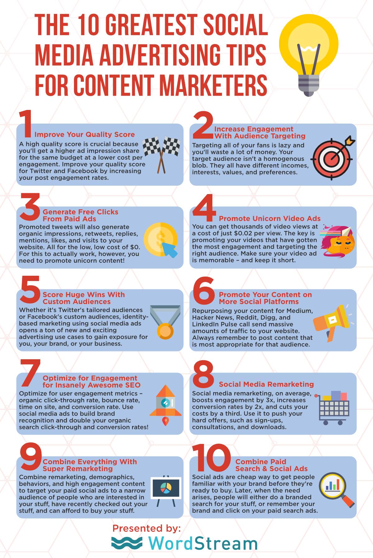 Advertisement clipart tip Advertising Best Social  for