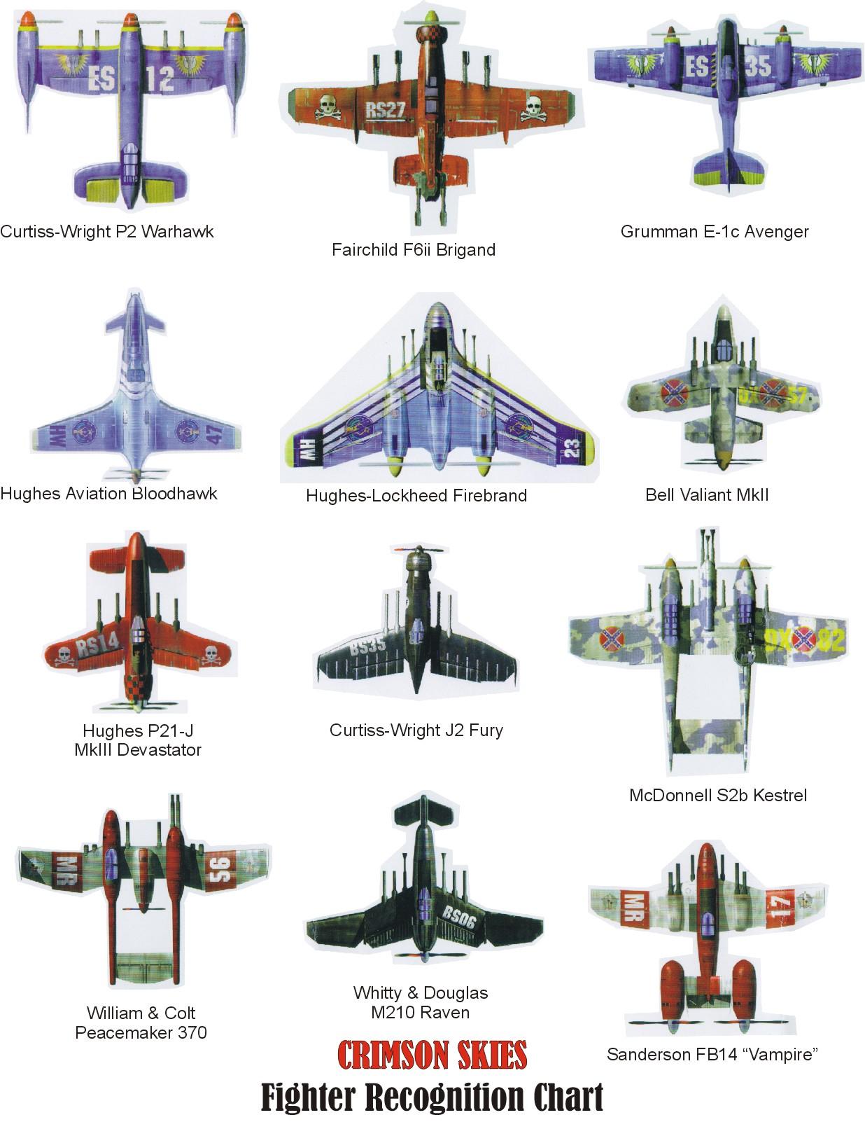 Aircraft clipart battletech Tg/ Traditional KB 315 >>