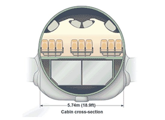 Airplane clipart cross section Section Dreamliner Pictures Aerospaceweb (24k)