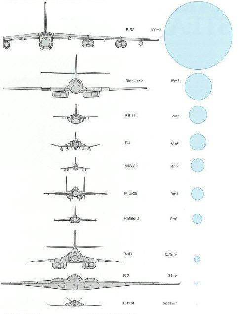 Airplane clipart cross section And sections  of present