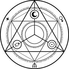 Alchemy clipart circle Google Pinterest best Alchemy on