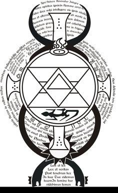 Alchemy clipart circle Back Circle Alchemy Human Transmutation