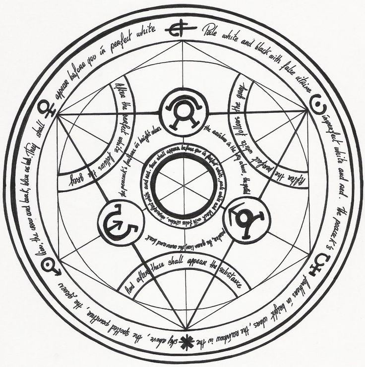Drawn sykol text Tattoo human 25+ circle Alchemy