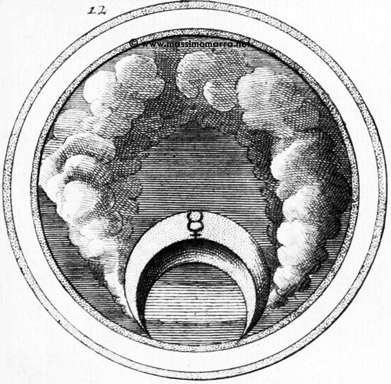 Drawn moon Alchemy/Myth/Symbol Vintage on Pinterest medieval