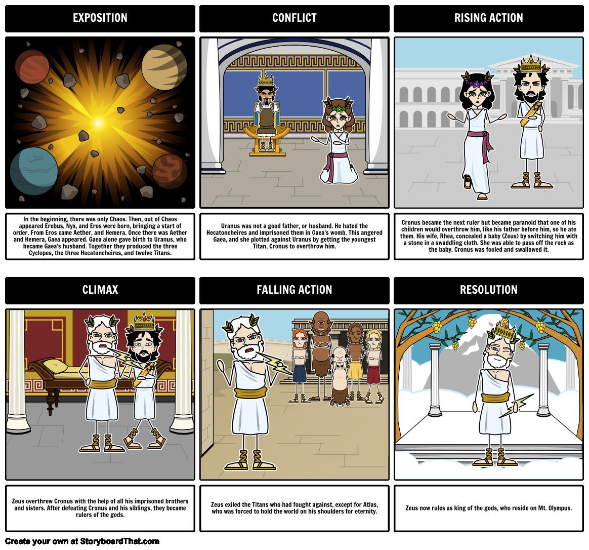 Alone clipart plot Diagram Storyboard plot of myth