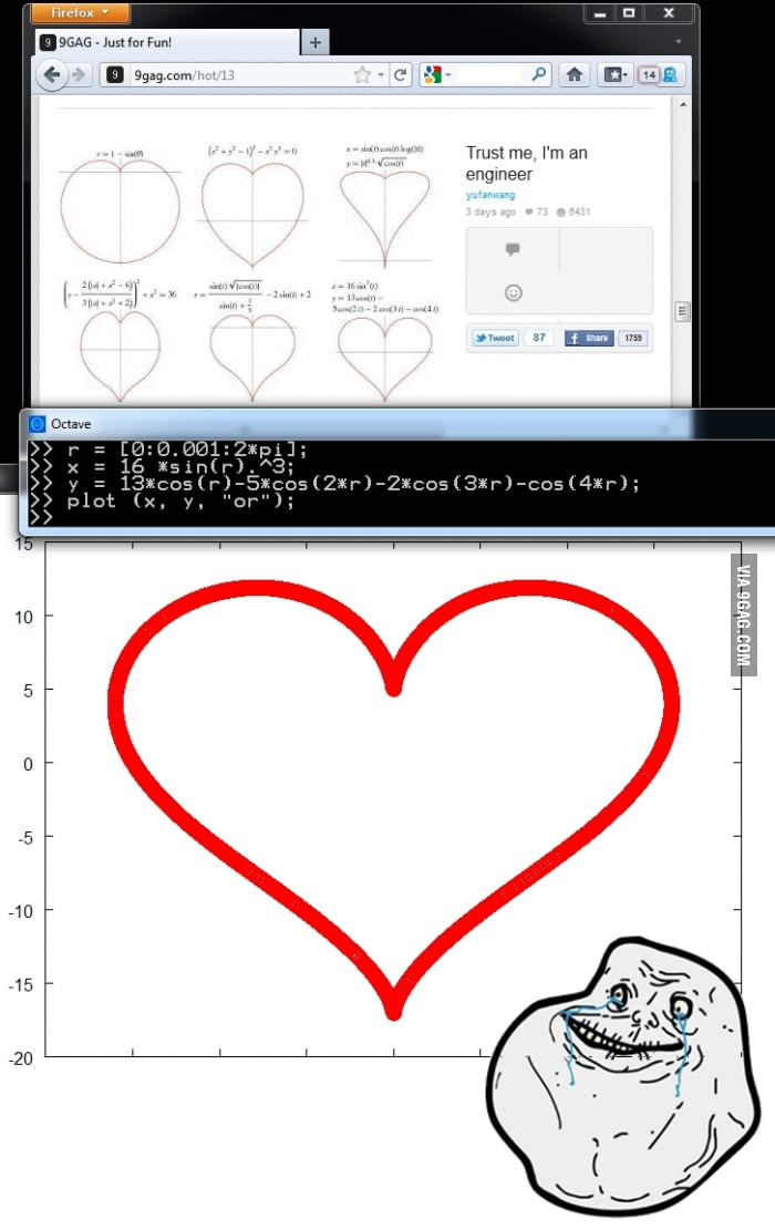 Alone clipart plot An 9GAG me an [PROVED]