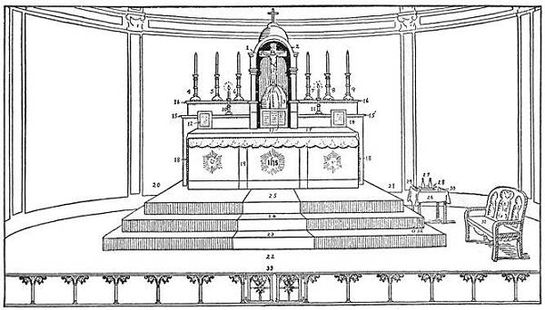 Altar clipart black and white Guide Altar & Mass~ Holy
