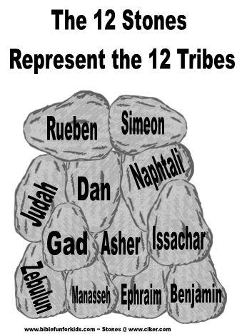 Altar clipart elijah #13