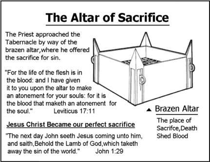 Altar clipart sacrifice Org/Lesson4 apostoliclighthouse school 4_files/image002 Sunday