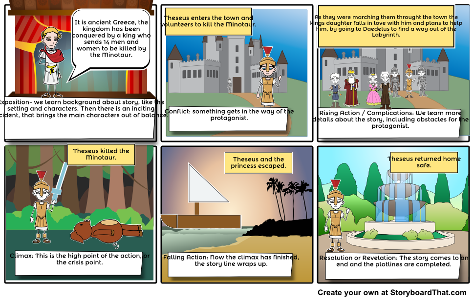 Town clipart story setting #7