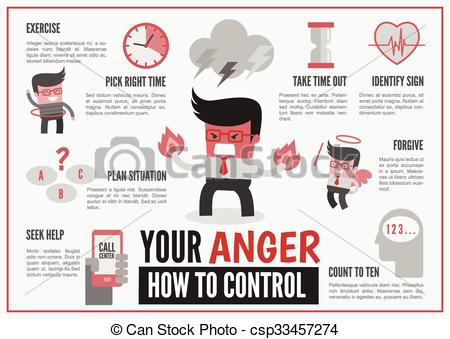 Anger clipart anger management Anger Vector Crazy problems Clipart