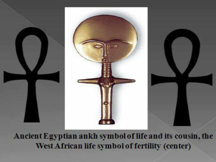 Ankh clipart fertility Of symbol its Egyptian West