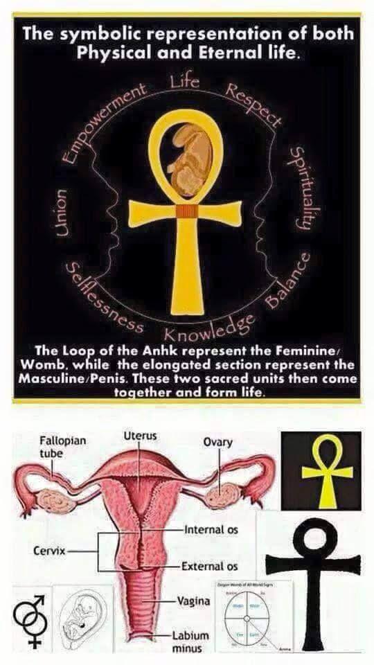 Ankh clipart fertility Christian a ideas Ankh Not