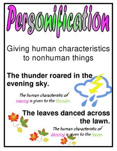 Ant clipart personification Drive  pdf Anchor charts