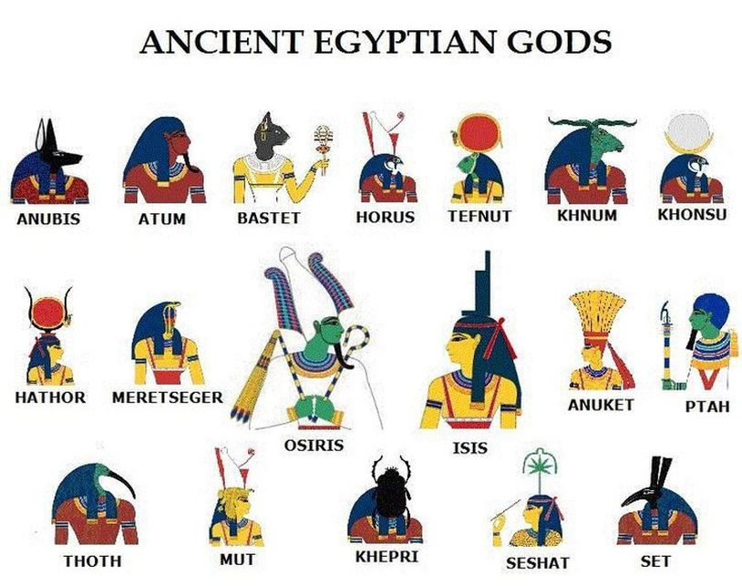 Anubis clipart animal god #8