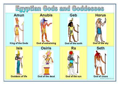 Anubis clipart egipt Goddess Year and – Gods