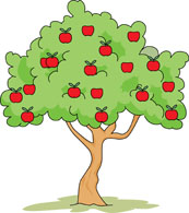 Mango clipart apple Tree clipart tree images images