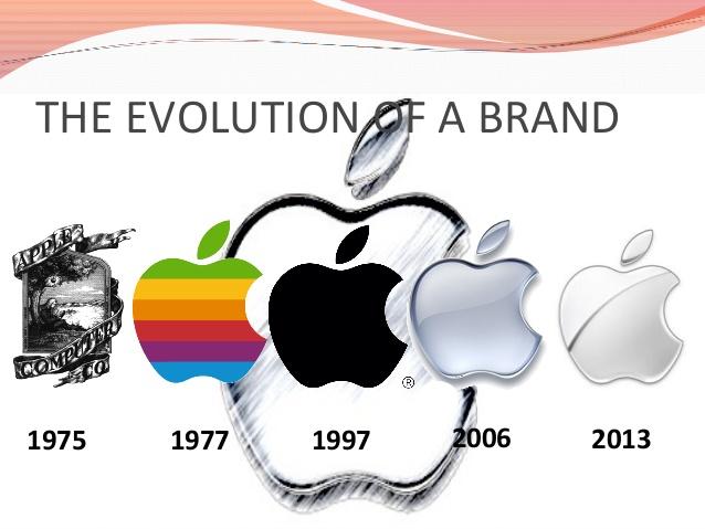 Apple Inc. clipart apple inc 1997 2013 OF A 1977
