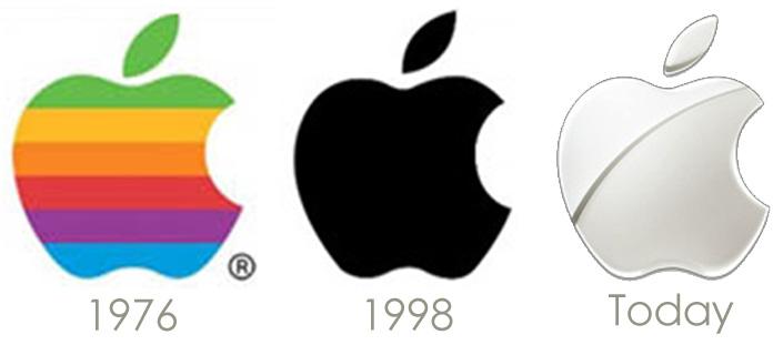 Apple Inc. clipart company logo Because Blog company Company a
