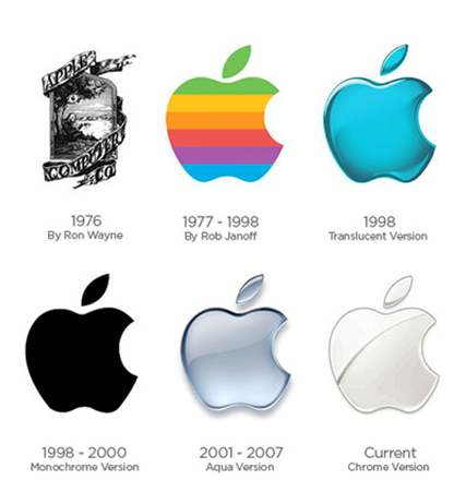 Apple Inc. clipart company logo Ever more and Find and
