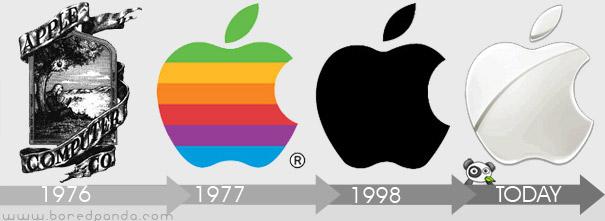 Apple Inc. clipart company logo Logo 21 Apple Known Well