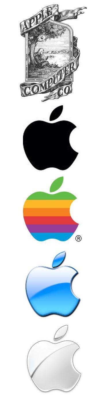 Apple Inc. clipart computer technology Images Apple Evolución logo de