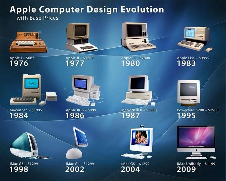 Apple Inc. clipart computer technology 256 more Pinterest Find Pin
