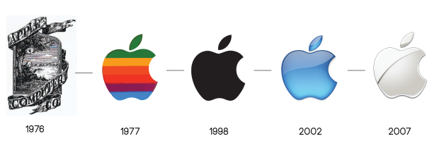 Apple Inc. clipart school technology #6