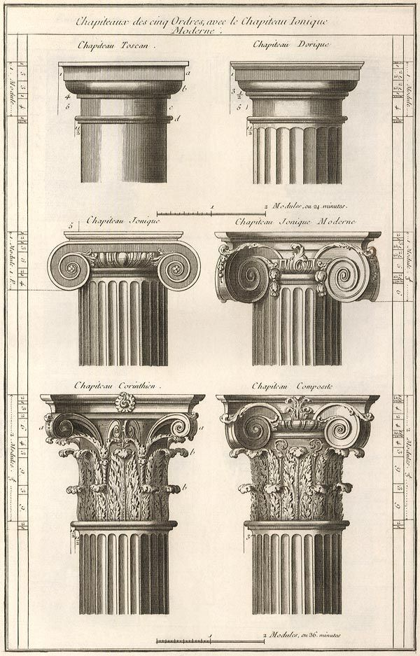Drawn castle parapet wall Ionic Column best 25+ Corinthian
