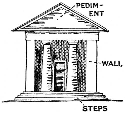 Ancient greek VBS architecture ancient