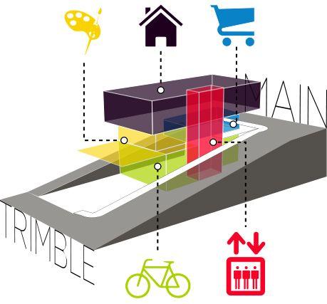 Architecture clipart system analysis  studies presentation analysis Find