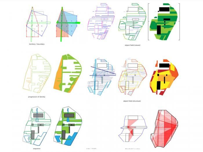 Architecture clipart system analysis On Survey/Analysis Diagrams & Find