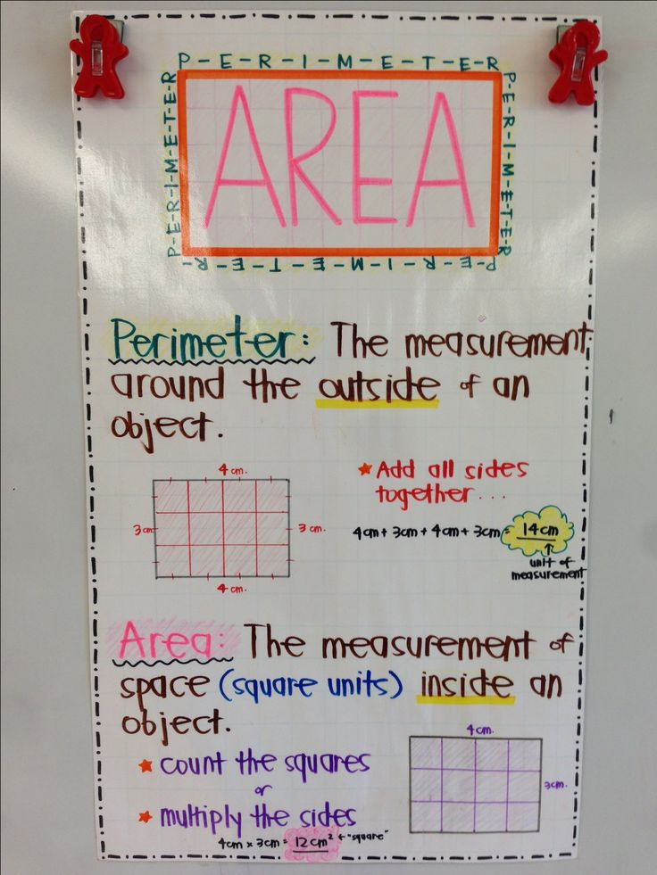 Area clipart perimeter 3rd grade #13