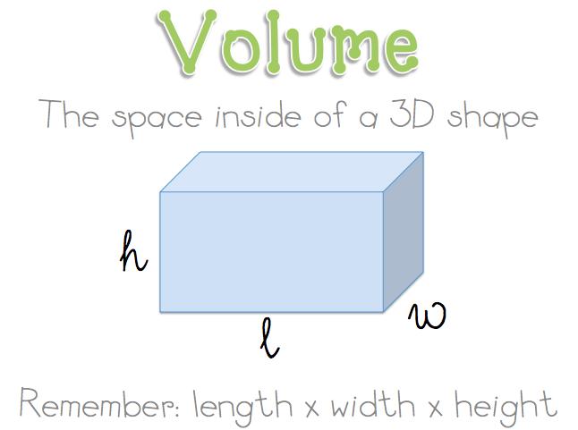 Area clipart volume science #9