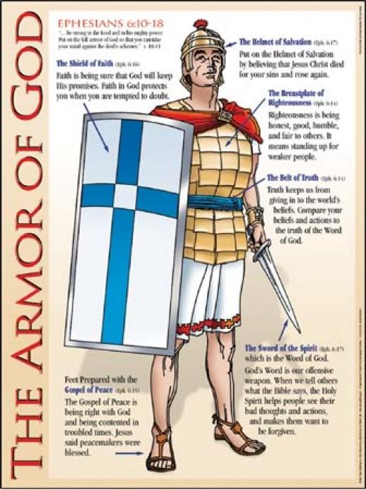 Armor clipart warfare #10