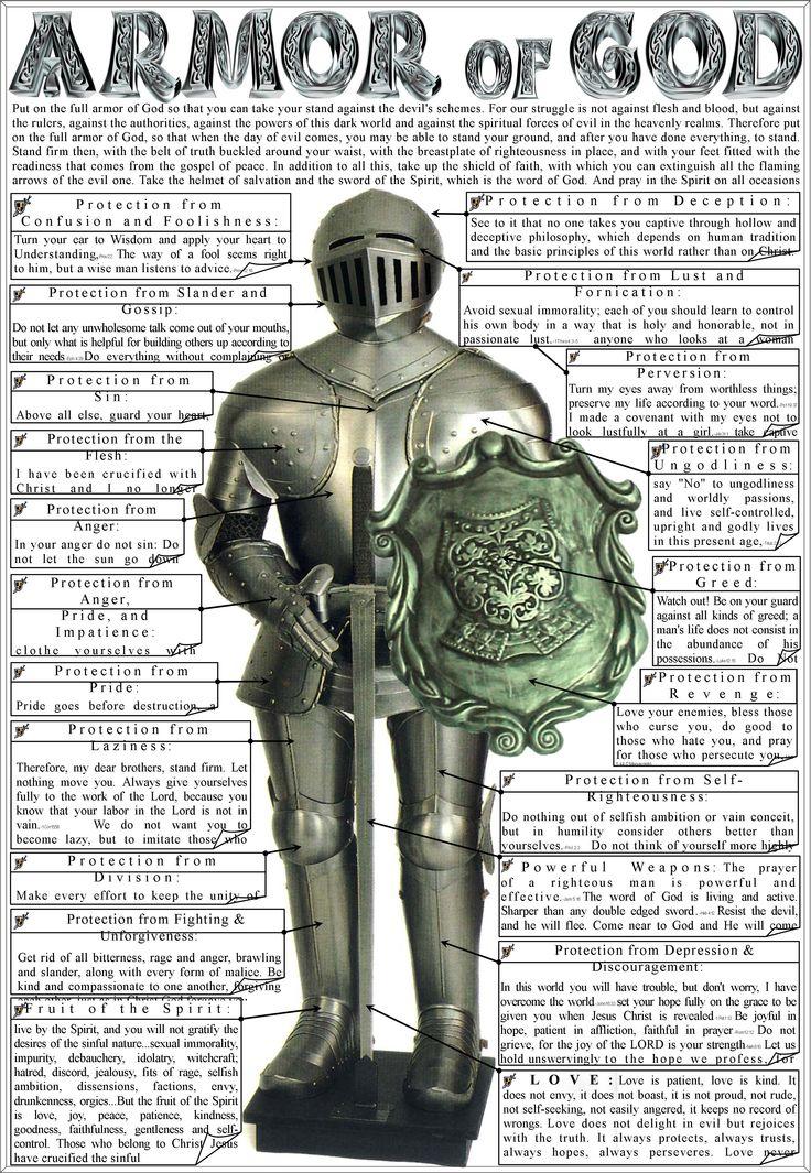 Armor clipart warfare #15