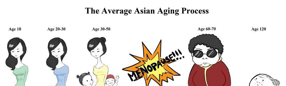 Asians clipart parasol Grandmother NeoGAF than my 10