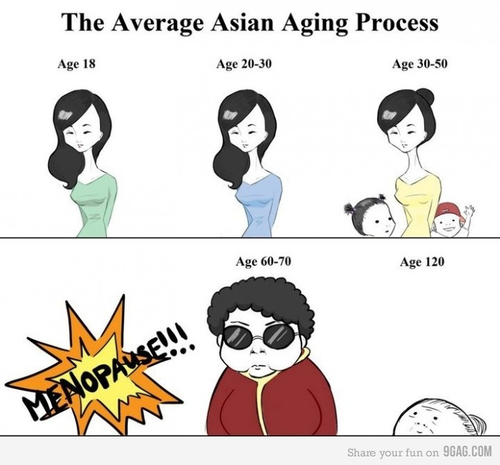 Asians clipart funny Aging said and it one