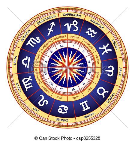 Astrology clipart Clipart Zodiac wheel Clipart Astrological